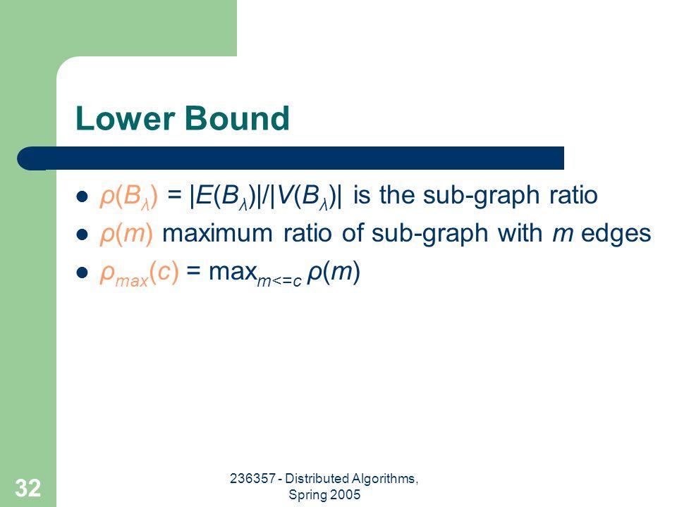 236357 - Distributed Algorithms, Spring 2005 32 Lower Bound ρ(B λ ) = |E(B λ )|/|V(B λ )| is the sub-graph ratio ρ(m) maximum ratio of sub-graph with m edges ρ max (c) = max m<=c ρ(m)