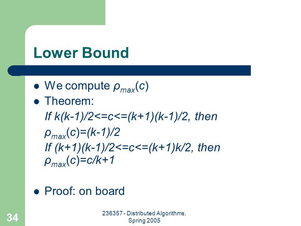 236357 - Distributed Algorithms, Spring 2005 34 Lower Bound We compute ρ max (c) Theorem: If k(k-1)/2<=c<=(k+1)(k-1)/2, then ρ max (c)=(k-1)/2 If (k+1)(k-1)/2<=c<=(k+1)k/2, then ρ max (c)=c/k+1 Proof: on board