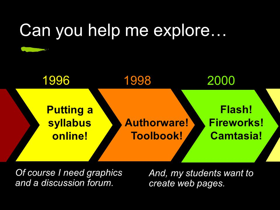 Can you help me explore… Putting a syllabus online.