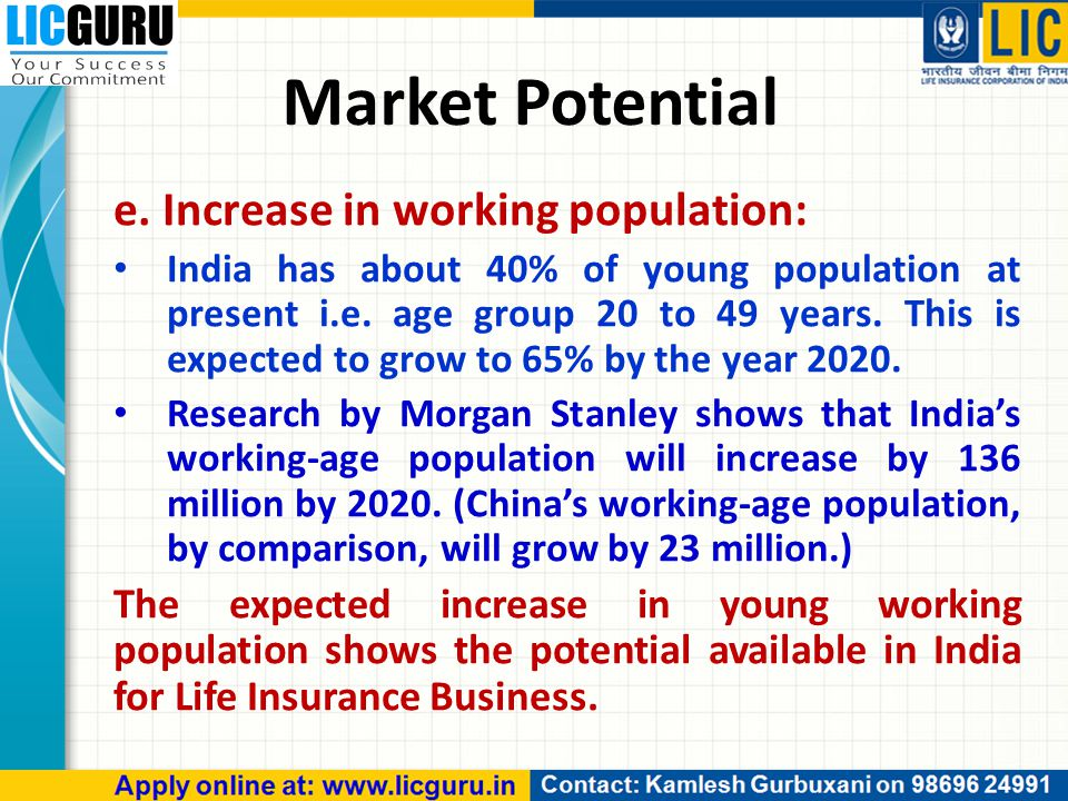 e. Increase in working population: India has about 40% of young population at present i.e. age group 20 to 49 years. This is expected to grow to 65% b