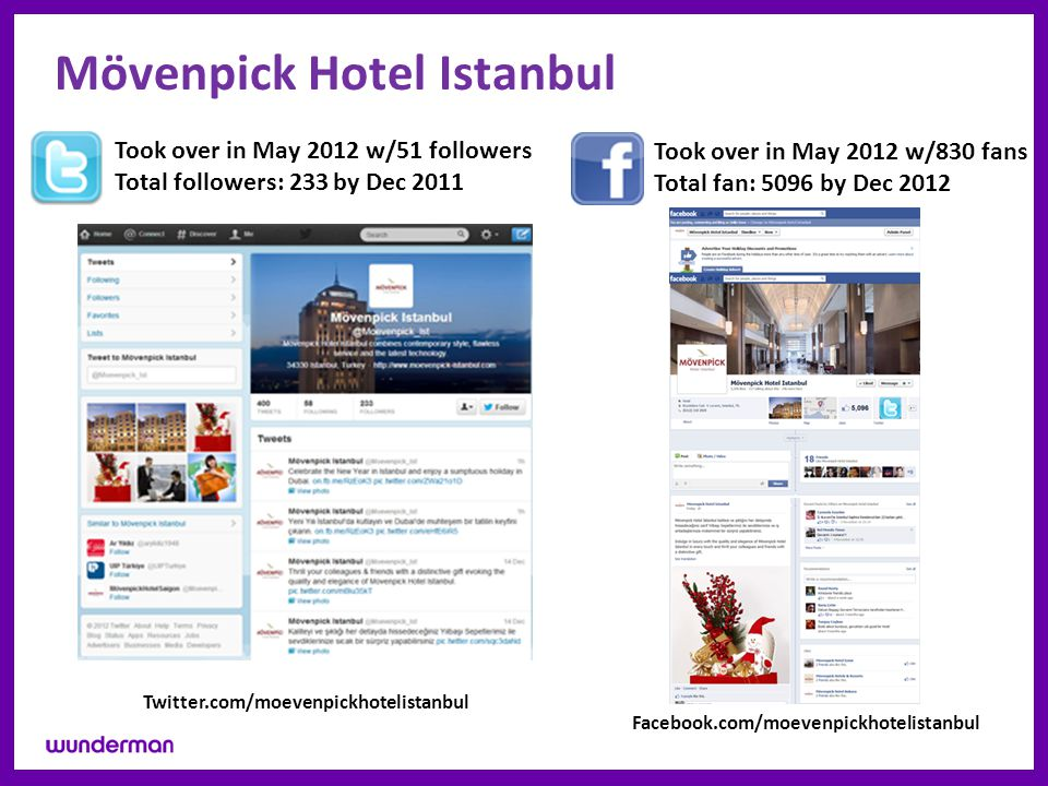 Facebook.com/moevenpickhotelistanbul Mövenpick Hotel Istanbul Twitter.com/moevenpickhotelistanbul Took over in May 2012 w/51 followers Total followers: 233 by Dec 2011 Took over in May 2012 w/830 fans Total fan: 5096 by Dec 2012
