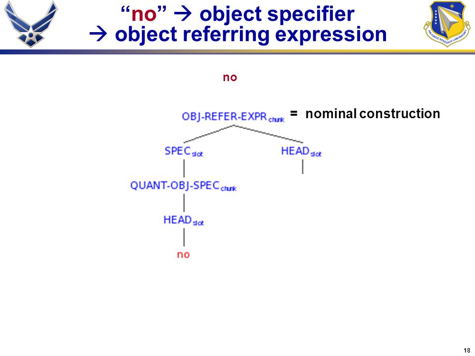 18 no no  object specifier  object referring expression = nominal construction