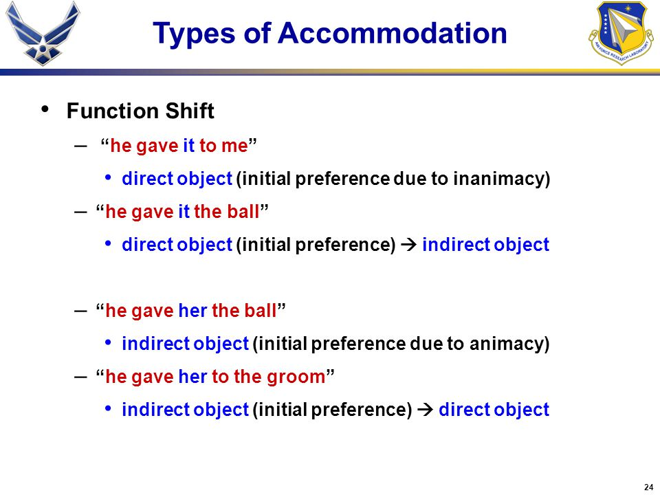 24 Function Shift – he gave it to me direct object (initial preference due to inanimacy) – he gave it the ball direct object (initial preference)  indirect object – he gave her the ball indirect object (initial preference due to animacy) – he gave her to the groom indirect object (initial preference)  direct object Types of Accommodation
