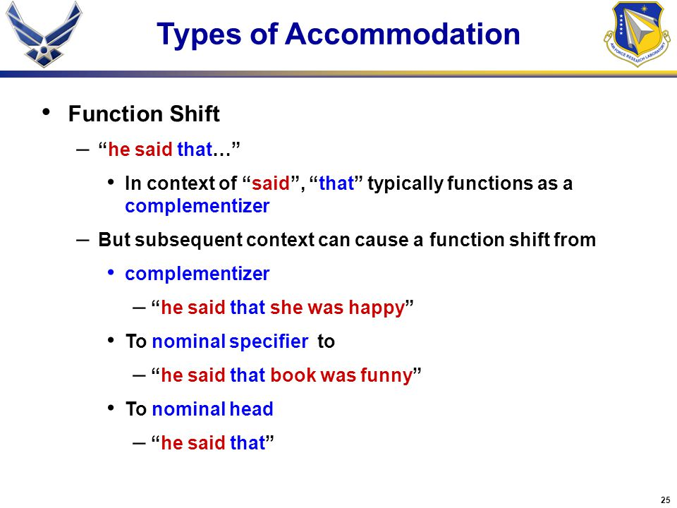 25 Function Shift – he said that… In context of said , that typically functions as a complementizer – But subsequent context can cause a function shift from complementizer – he said that she was happy To nominal specifier to – he said that book was funny To nominal head – he said that Types of Accommodation