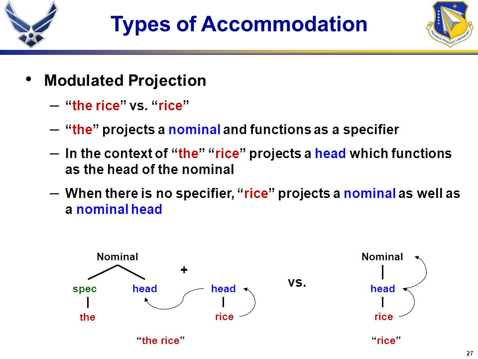 27 Modulated Projection – the rice vs.