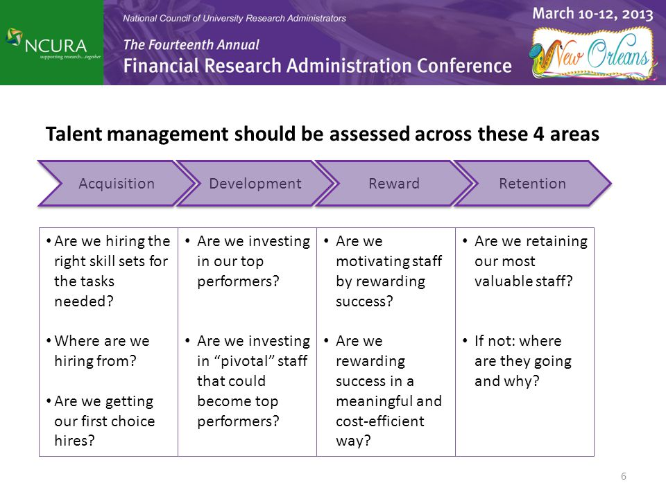 Talent management should be assessed across these 4 areas 6 Development Acquisition Reward Retention Are we hiring the right skill sets for the tasks