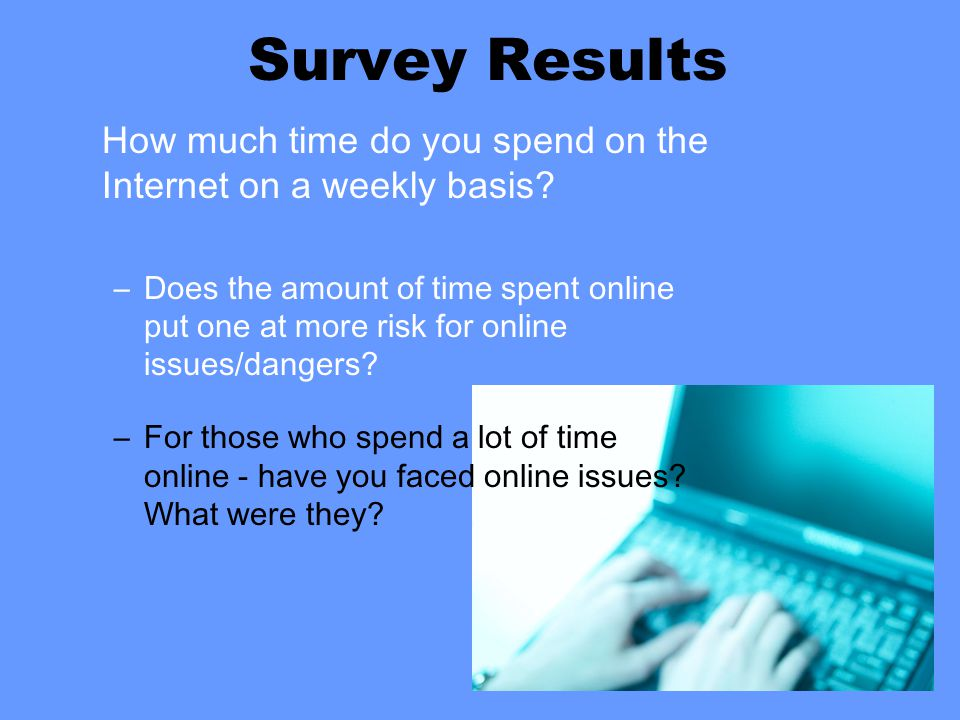Survey Results How much time do you spend on the Internet on a weekly basis.