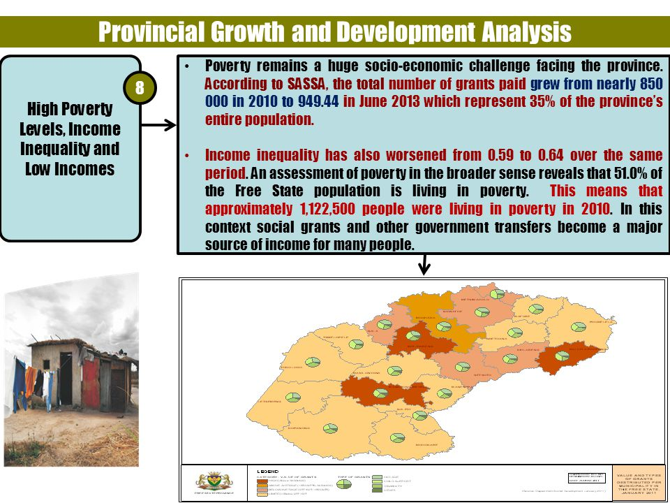 13 Provincial Growth and Development Analysis Poverty remains a huge socio-economic challenge facing the province.