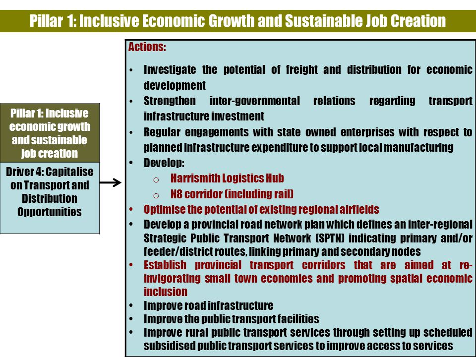 23 Pillar 1: Inclusive economic growth and sustainable job creation Driver 4: Capitalise on Transport and Distribution Opportunities Actions: Investigate the potential of freight and distribution for economic development Strengthen inter-governmental relations regarding transport infrastructure investment Regular engagements with state owned enterprises with respect to planned infrastructure expenditure to support local manufacturing Develop: o Harrismith Logistics Hub o N8 corridor (including rail) Optimise the potential of existing regional airfields Develop a provincial road network plan which defines an inter-regional Strategic Public Transport Network (SPTN) indicating primary and/or feeder/district routes, linking primary and secondary nodes Establish provincial transport corridors that are aimed at re- invigorating small town economies and promoting spatial economic inclusion Improve road infrastructure Improve the public transport facilities Improve rural public transport services through setting up scheduled subsidised public transport services to improve access to services Pillar 1: Inclusive Economic Growth and Sustainable Job Creation
