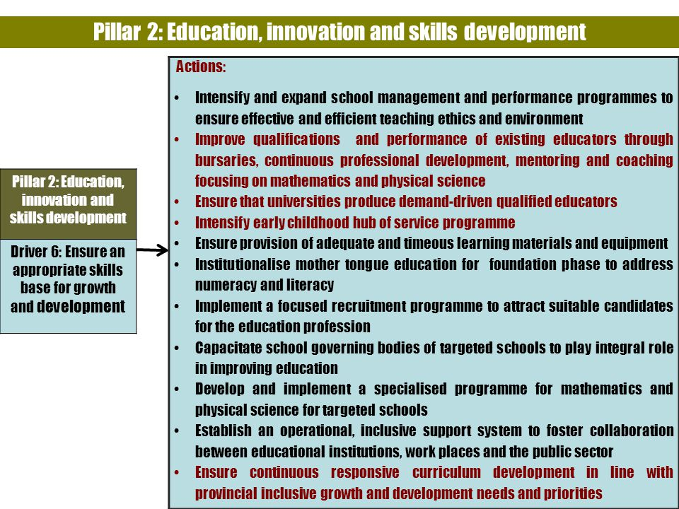 26 Pillar 2: Education, innovation and skills development Driver 6: Ensure an appropriate skills base for growth and development Actions: Intensify and expand school management and performance programmes to ensure effective and efficient teaching ethics and environment Improve qualifications and performance of existing educators through bursaries, continuous professional development, mentoring and coaching focusing on mathematics and physical science Ensure that universities produce demand-driven qualified educators Intensify early childhood hub of service programme Ensure provision of adequate and timeous learning materials and equipment Institutionalise mother tongue education for foundation phase to address numeracy and literacy Implement a focused recruitment programme to attract suitable candidates for the education profession Capacitate school governing bodies of targeted schools to play integral role in improving education Develop and implement a specialised programme for mathematics and physical science for targeted schools Establish an operational, inclusive support system to foster collaboration between educational institutions, work places and the public sector Ensure continuous responsive curriculum development in line with provincial inclusive growth and development needs and priorities