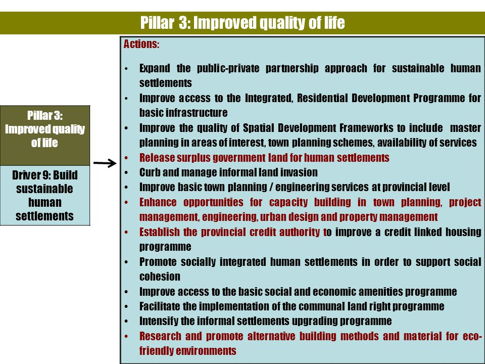 29 Pillar 3: Improved quality of life Driver 9: Build sustainable human settlements Actions: Expand the public-private partnership approach for sustainable human settlements Improve access to the Integrated, Residential Development Programme for basic infrastructure Improve the quality of Spatial Development Frameworks to include master planning in areas of interest, town planning schemes, availability of services Release surplus government land for human settlements Curb and manage informal land invasion Improve basic town planning / engineering services at provincial level Enhance opportunities for capacity building in town planning, project management, engineering, urban design and property management Establish the provincial credit authority to improve a credit linked housing programme Promote socially integrated human settlements in order to support social cohesion Improve access to the basic social and economic amenities programme Facilitate the implementation of the communal land right programme Intensify the informal settlements upgrading programme Research and promote alternative building methods and material for eco- friendly environments