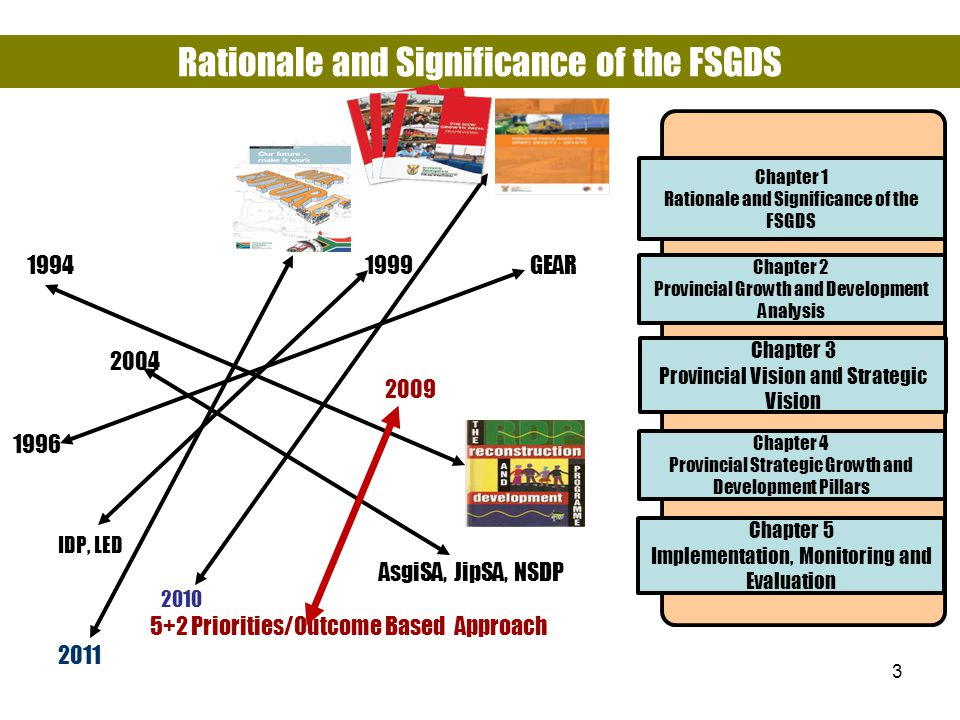 3 Rationale and Significance of the FSGDS 1994 1999 GEAR 2004 2009 1996 IDP, LED AsgiSA, JipSA, NSDP 2010 5+2 Priorities/Outcome Based Approach 2011 Chapter 1 Rationale and Significance of the FSGDS Chapter 2 Provincial Growth and Development Analysis Chapter 3 Provincial Vision and Strategic Vision Chapter 4 Provincial Strategic Growth and Development Pillars Chapter 5 Implementation, Monitoring and Evaluation