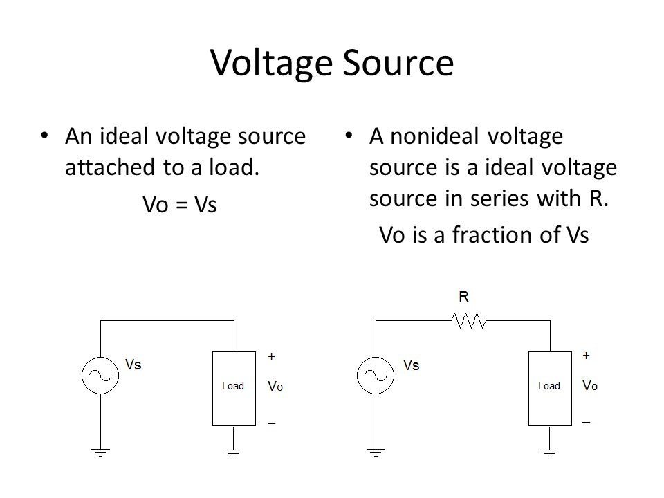 Maximum Power to a Load For a nonideal voltage source, which is composed of a ideal voltage source (or Thévenin source) and Thévenin impedance, the maximum power to the load is obtained when the load impedance is equal to the Thévenin impedance.