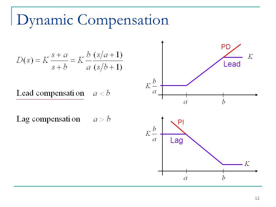 13 Dynamic Compensation PD Lead PI Lag