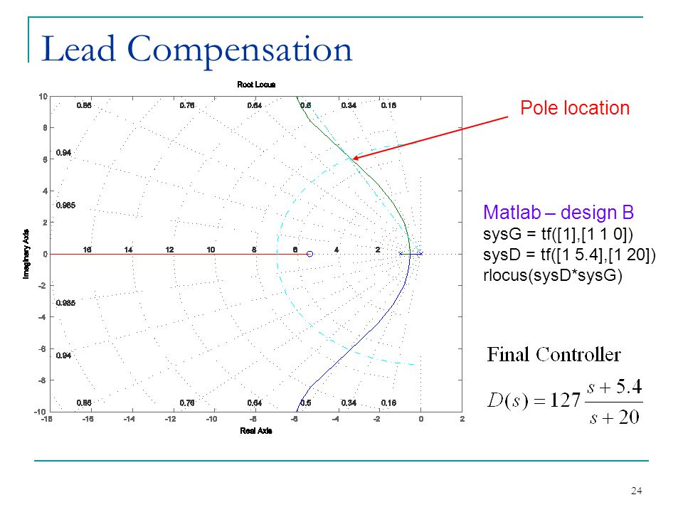 24 Lead Compensation Pole location Matlab – design B sysG = tf([1],[1 1 0]) sysD = tf([1 5.4],[1 20]) rlocus(sysD*sysG)