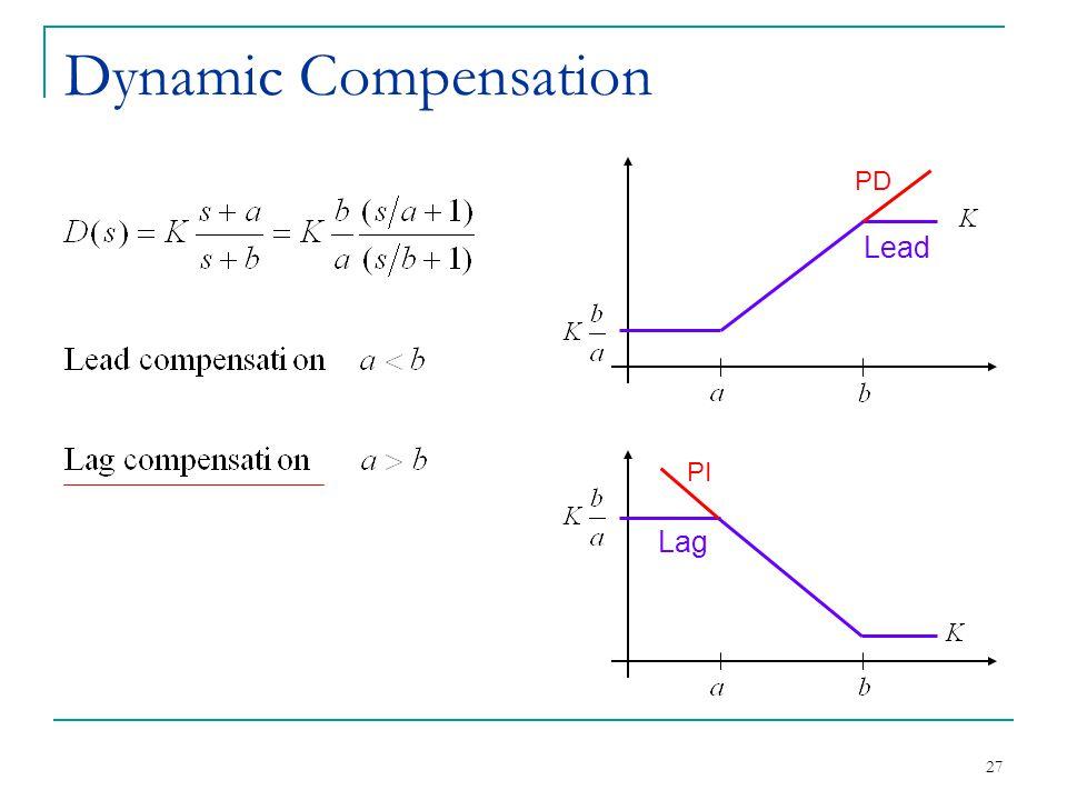 27 Dynamic Compensation PD Lead PI Lag