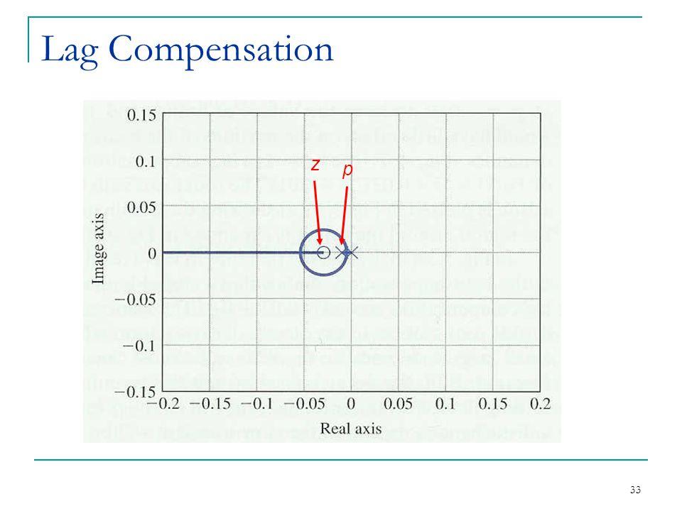 33 Lag Compensation z p