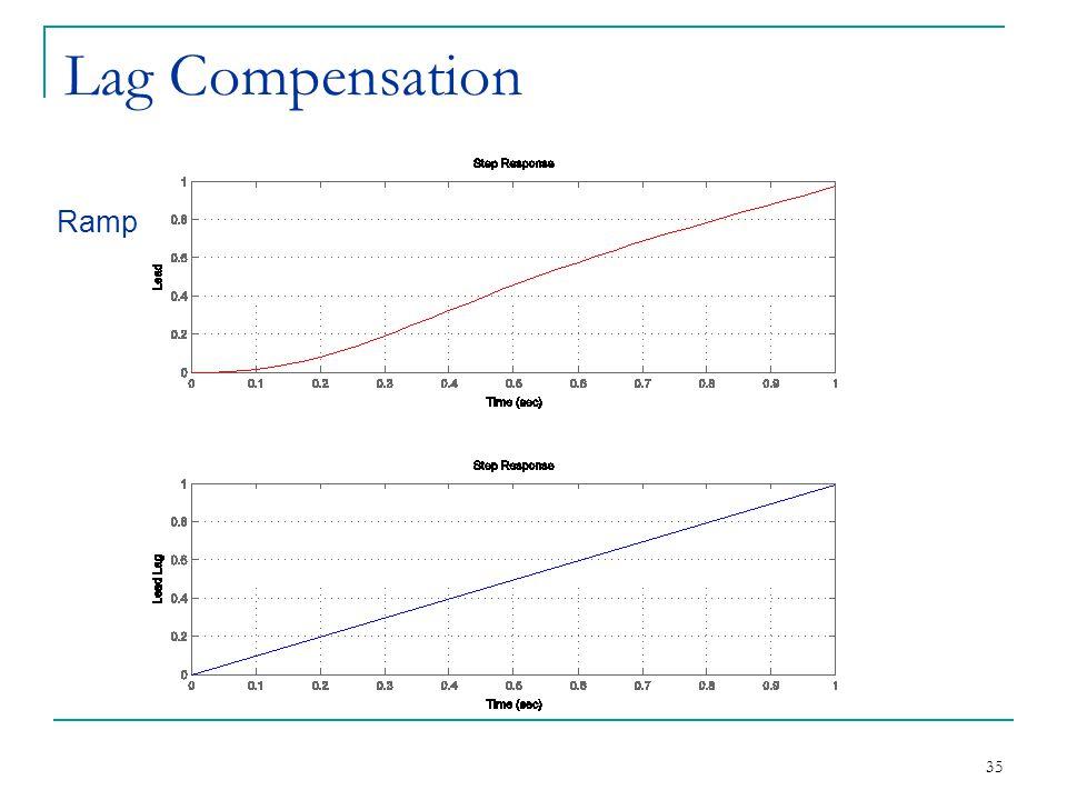 35 Lag Compensation Ramp