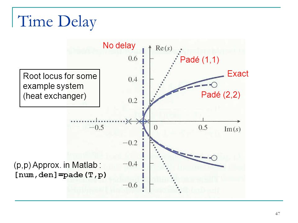 47 Time Delay Root locus for some example system (heat exchanger) No delay Padé (1,1) Padé (2,2) Exact (p,p) Approx.