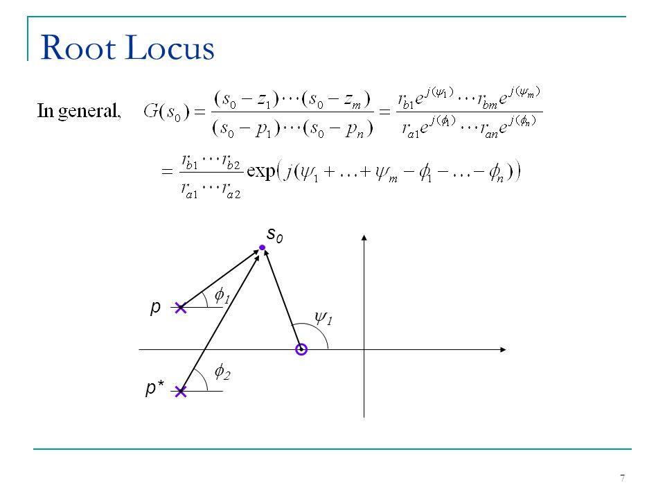 7 Root Locus s0s0 p  p*  