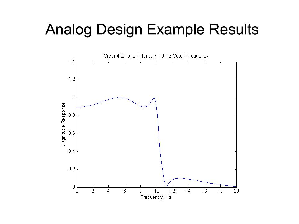 Analog Design Example Results