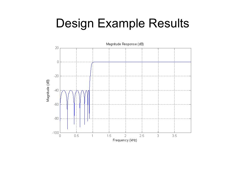 Design Example Results