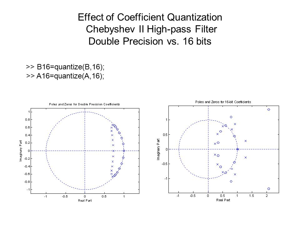 Effect of Coefficient Quantization Chebyshev II High-pass Filter Double Precision vs.