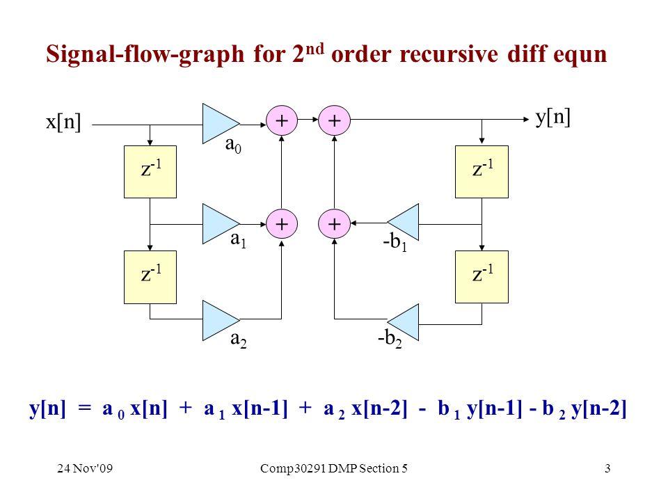 24 Nov 09Comp30291 DMP Section 514 X1=0; X2=0; Y1=0; Y2=0; while 1 X = input('X='); Y = a0*X + a1*X1 + a2*X2 - b1*Y1 - b2*Y2; disp(sprintf('Y = %f', Y) ) ; % output Y X2 = X1; X1 = X ; Y2 = Y1; Y1 = Y ; end; In MATLAB using floating point arithmetic