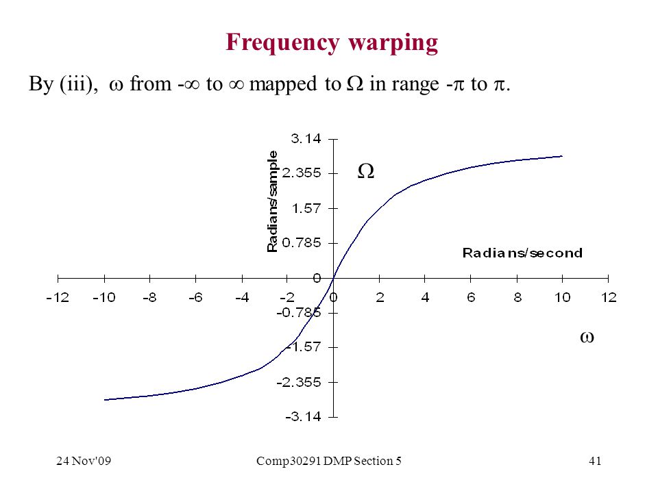 24 Nov 09Comp30291 DMP Section 541 Frequency warping By (iii),  from -  to  mapped to  in range -  to .