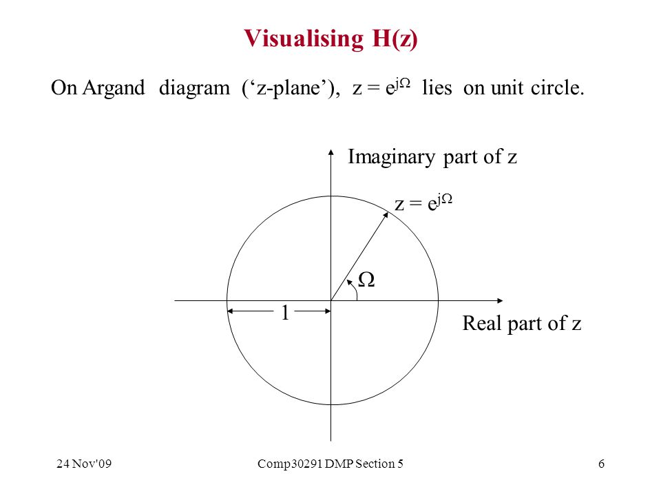 24 Nov 09Comp30291 DMP Section 56 Visualising H(z) On Argand diagram ('z-plane'), z = e j  lies on unit circle.