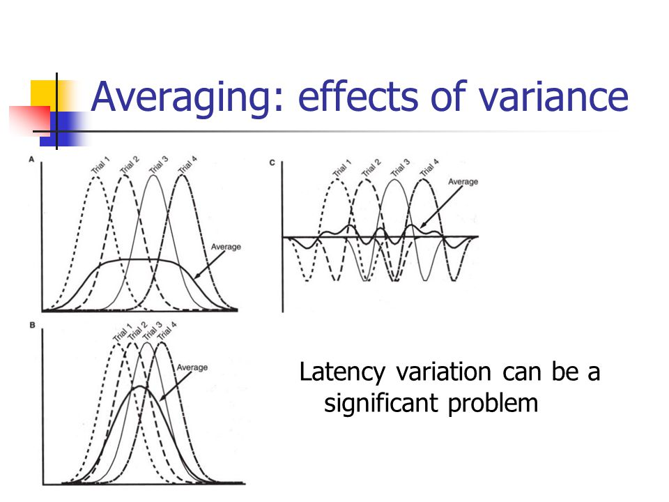 Averaging: effects of variance Latency variation can be a significant problem