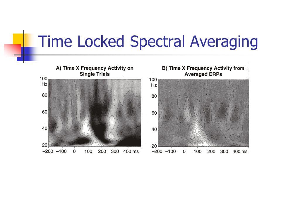 Time Locked Spectral Averaging