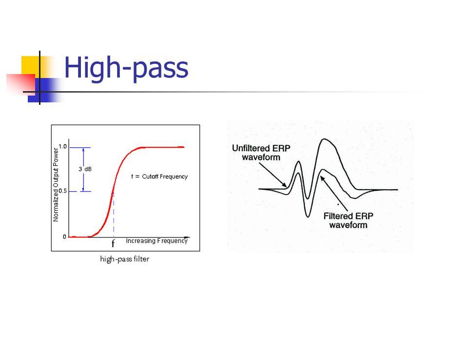 High-pass