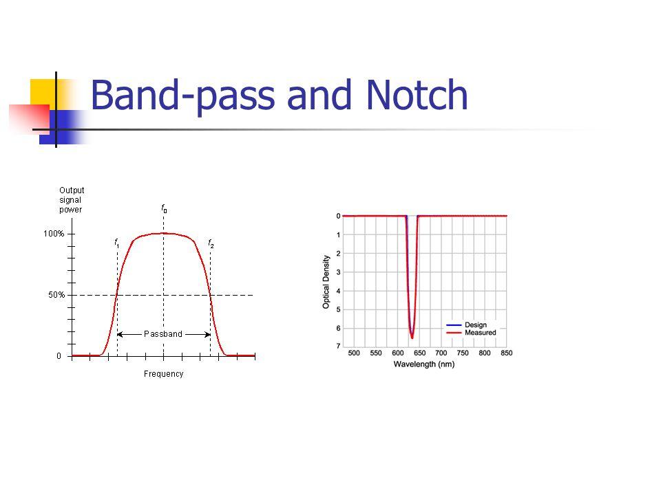 Band-pass and Notch