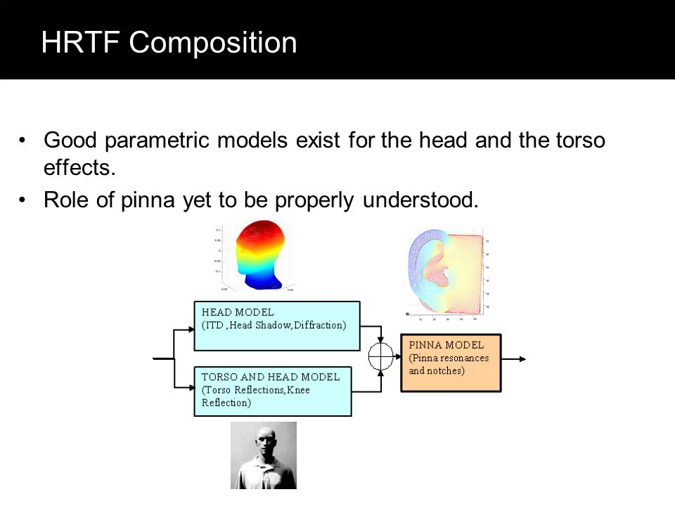 HRTF Composition Good parametric models exist for the head and the torso effects. Role of pinna yet to be properly understood.