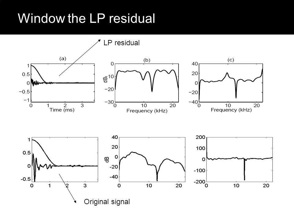 Autocorrelation of the windowed LP residual LP residual Autocorrelation