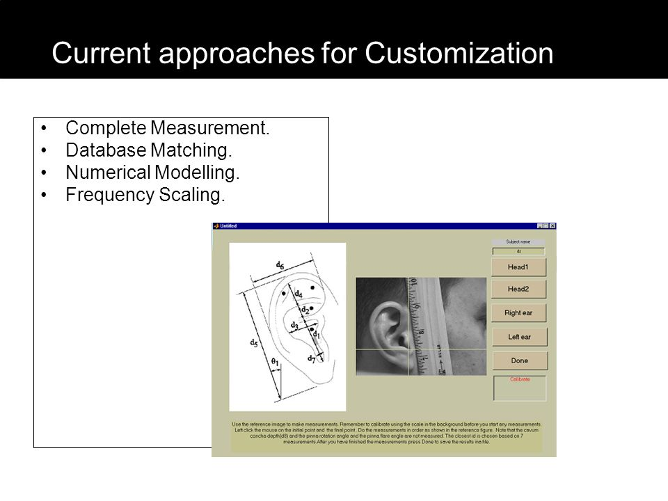 Complete Measurement. Database Matching. Numerical Modelling.