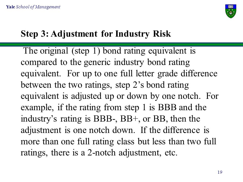 Yale School of Management 19 Step 3: Adjustment for Industry Risk The original (step 1) bond rating equivalent is compared to the generic industry bon