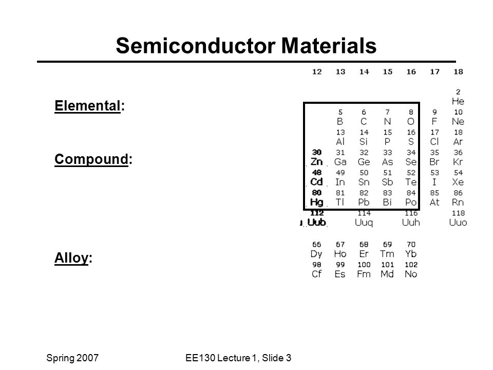 Spring 2007EE130 Lecture 1, Slide 3 Semiconductor Materials Elemental: Compound: Alloy: