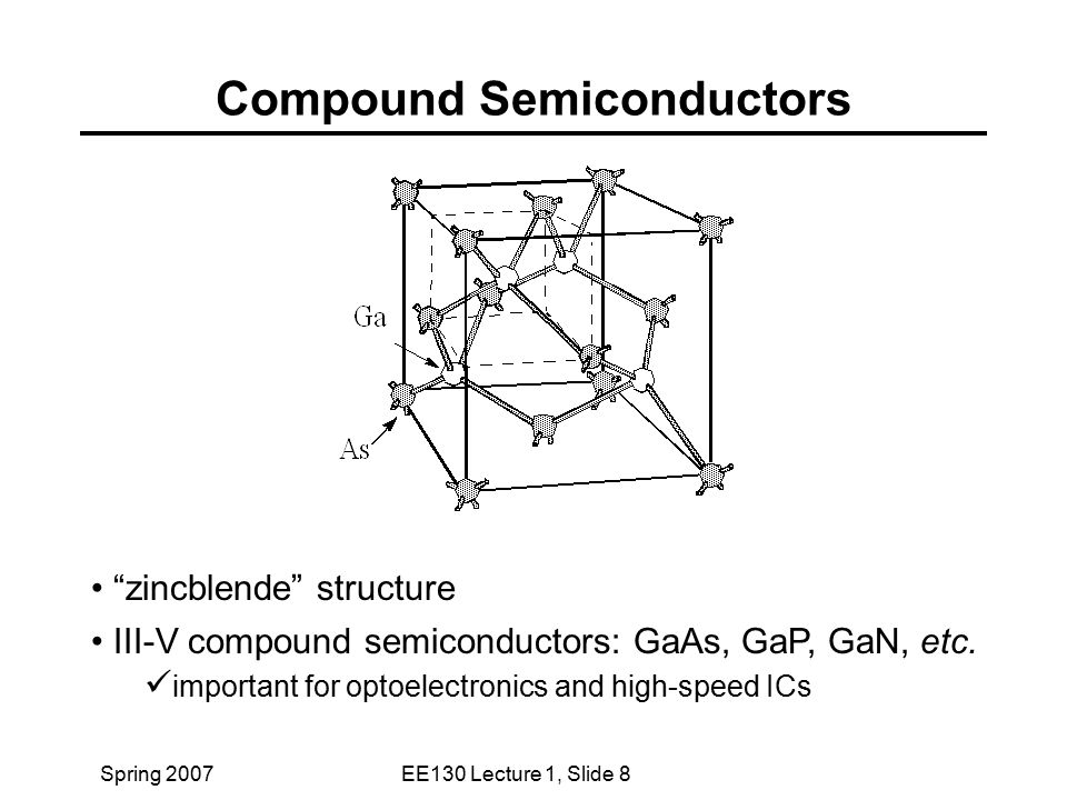 Spring 2007EE130 Lecture 1, Slide 8 Compound Semiconductors zincblende structure III-V compound semiconductors: GaAs, GaP, GaN, etc.