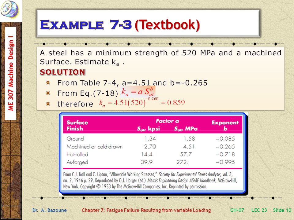 ME 307 Machine Design I Dr. A. Bazoune Chapter 7: Fatigue Failure Resulting from variable Loading CH-07 LEC 23 Slide 10