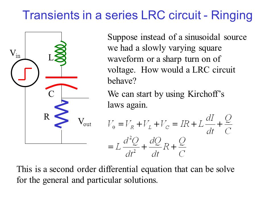 Transients in a series LRC circuit - Ringing Suppose instead of a sinusoidal source we had a slowly varying square waveform or a sharp turn on of volt