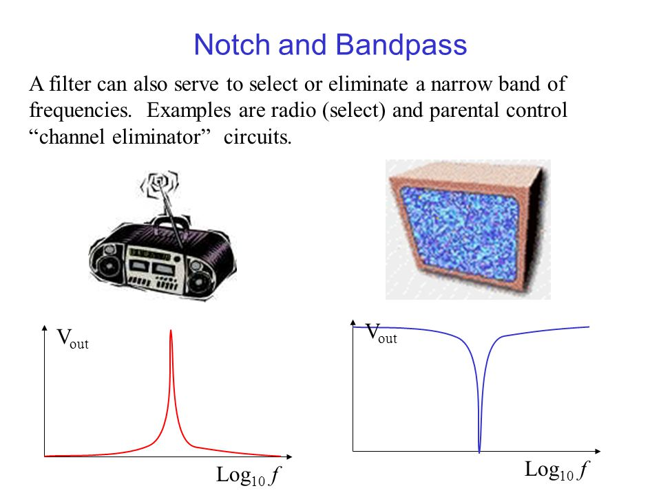 "Notch and Bandpass A filter can also serve to select or eliminate a narrow band of frequencies. Examples are radio (select) and parental control ""chan"