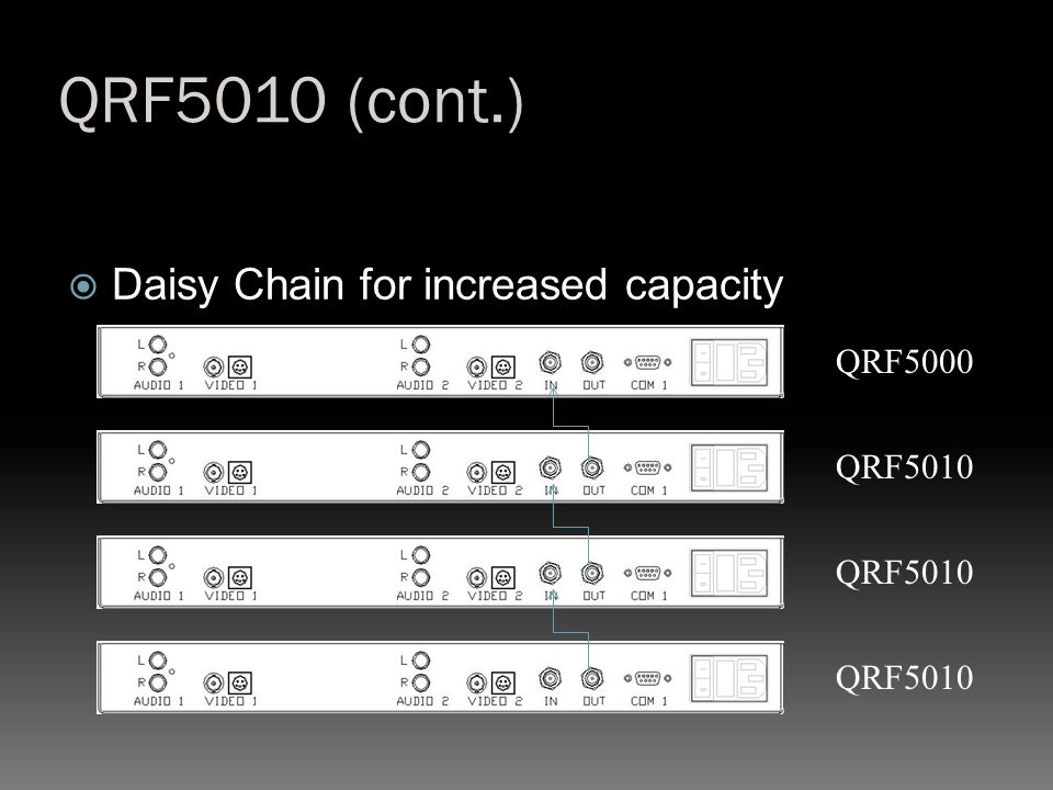QRF5010 (cont.)  Daisy Chain for increased capacity QRF5000 QRF5010