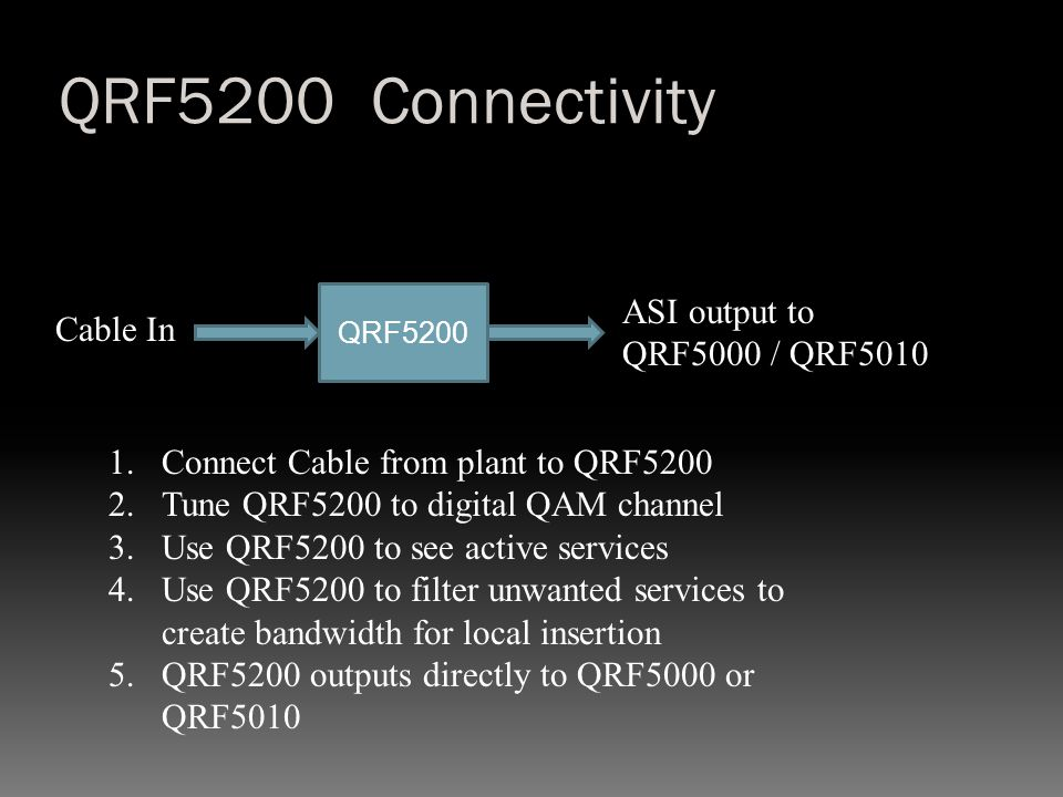 QRF5200 Connectivity QRF5200 Cable In ASI output to QRF5000 / QRF5010 1.Connect Cable from plant to QRF5200 2.Tune QRF5200 to digital QAM channel 3.Us