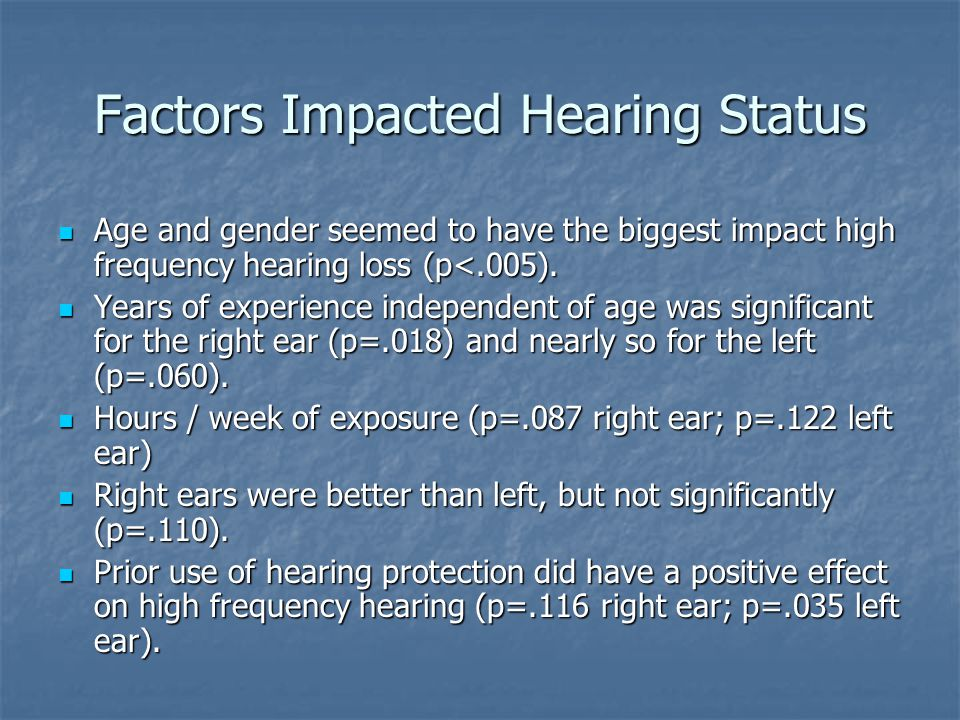 Factors Impacted Hearing Status Age and gender seemed to have the biggest impact high frequency hearing loss (p<.005).