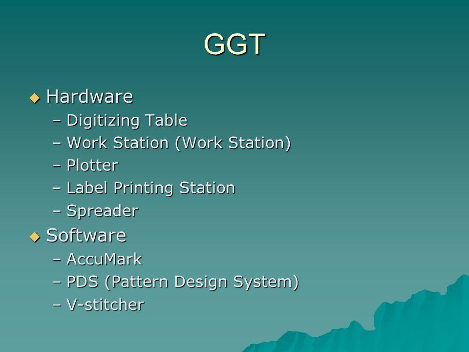 GGT  Hardware –Digitizing Table –Work Station (Work Station) –Plotter –Label Printing Station –Spreader  Software –AccuMark –PDS (Pattern Design Sys