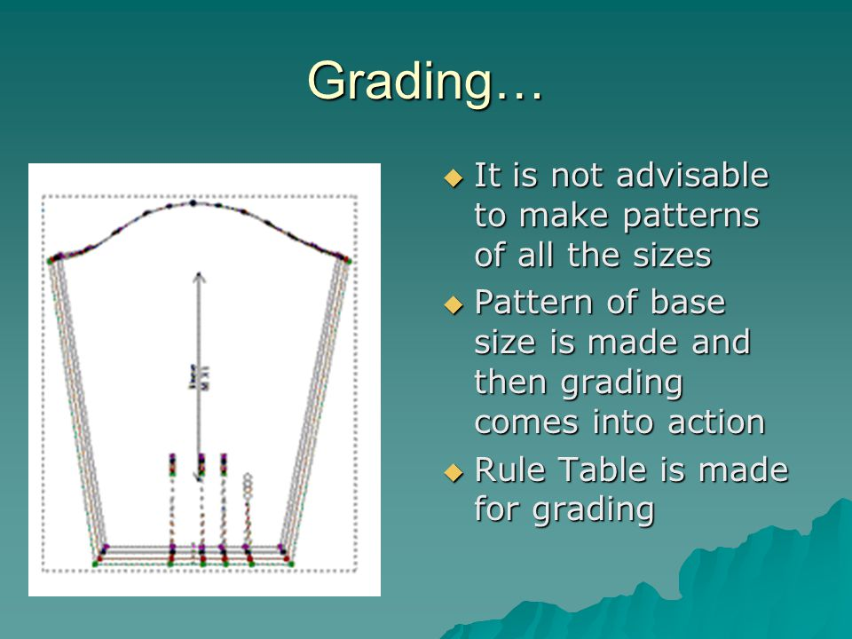 Grading…  It is not advisable to make patterns of all the sizes  Pattern of base size is made and then grading comes into action  Rule Table is mad