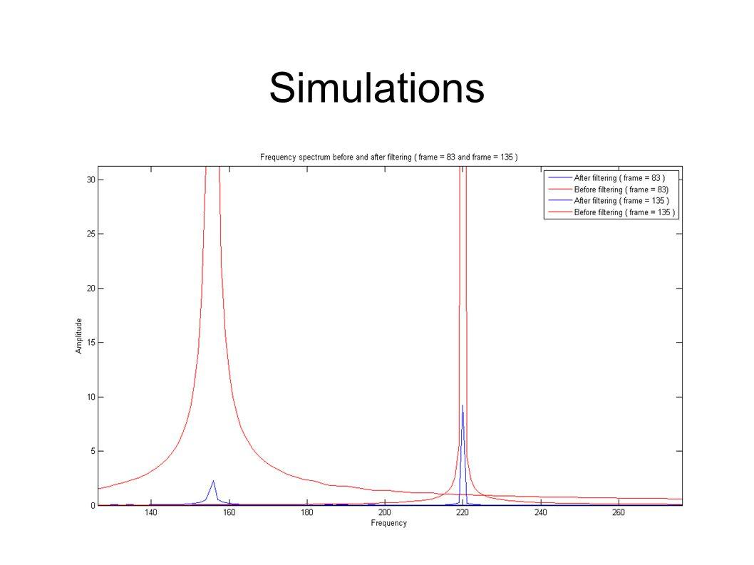 14 Simulations