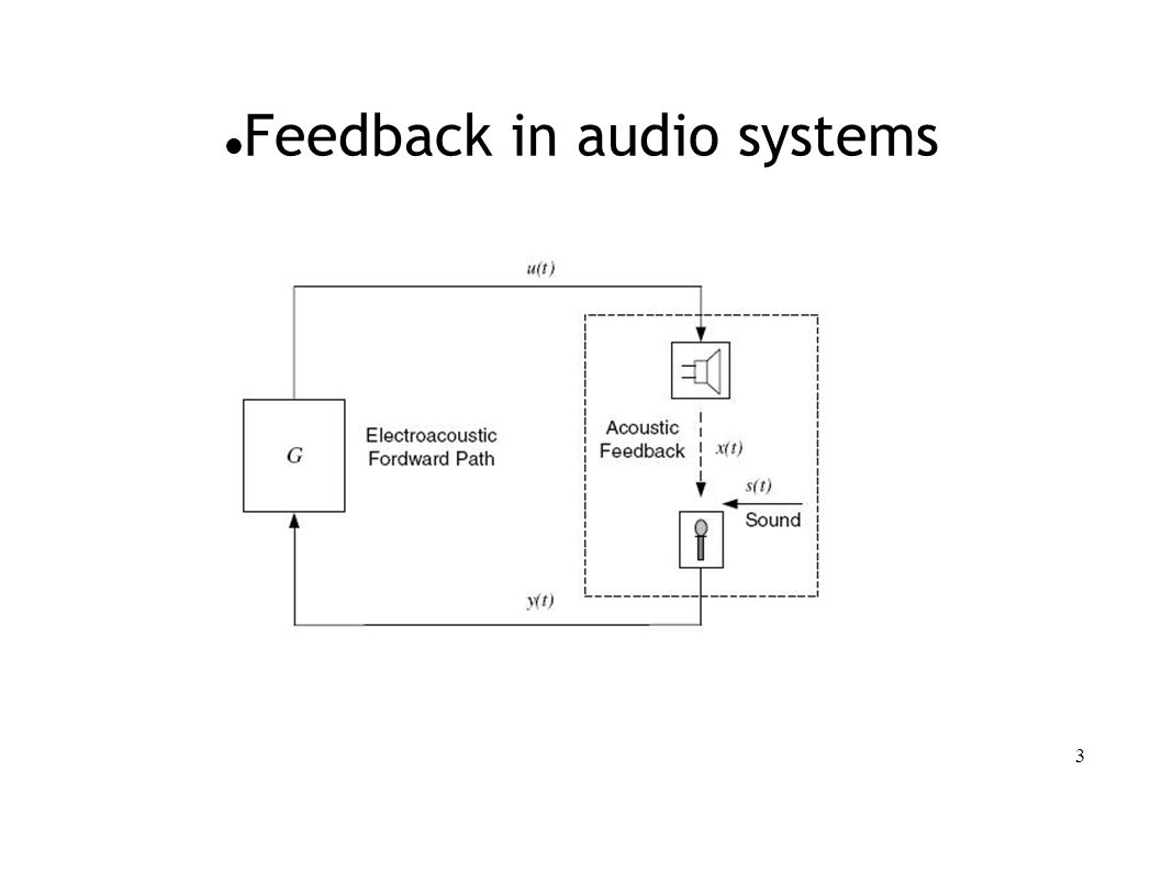 3 Feedback in audio systems